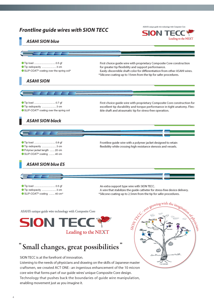 PTCA Guide Wire | Bio-Excel